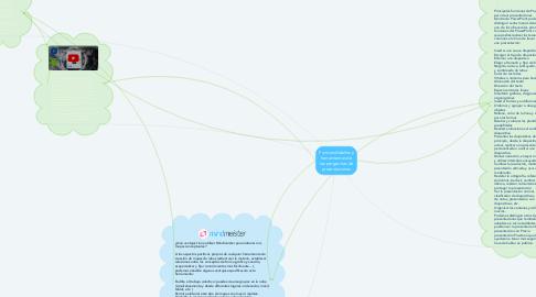 Mind Map: Funcionalidades y herramientas de los programas de presentaciones
