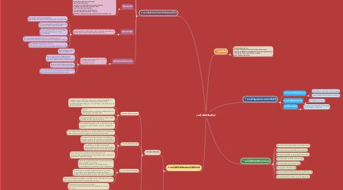 Mind Map: เทคโนโลยีสันพันธ์
