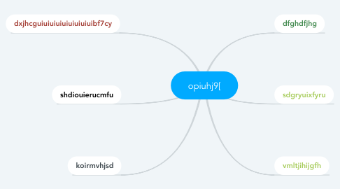 Mind Map: opiuhj9[