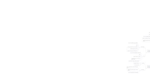 Mind Map: Содержание. Первые шаги.