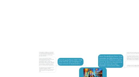 Mind Map: EL IMPRESIONISMO caracterizado, a grandes rasgos, por el intento de plasmar la luz. En los que se destacan los mas importantes pintores:
