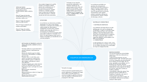 Mind Map: EQUIPOS DE EMERGENCIA