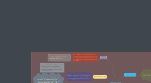Mind Map: Clasificación de las jornadas de trabajo.