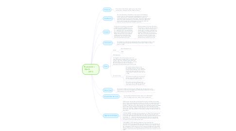 Mind Map: Bruesewitz v.      Wyeth               (2011)