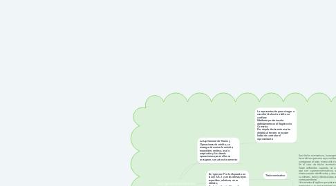 Mind Map: Ley general de titulos y operaciones de credito