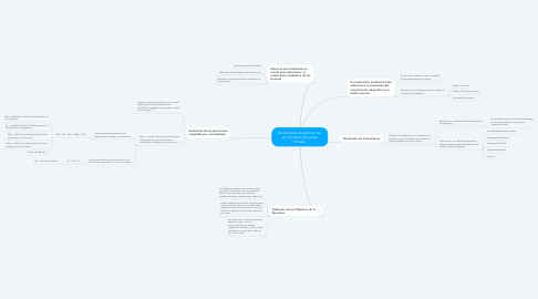 Mind Map: Rendimiento Académico en una Instituto Educativa Privada