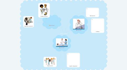 Mind Map: Salud y trabajo