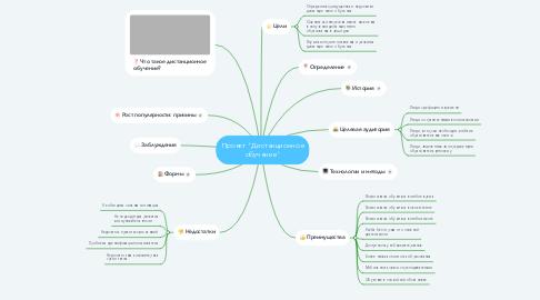 """Mind Map: Проект """"Дистанционное обучение"""""""