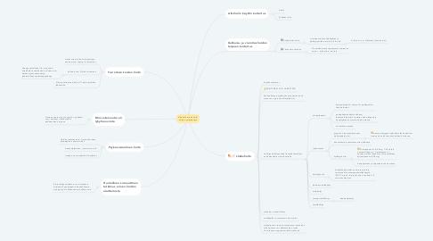 Mind Map: Alkoholismin hoito & hoidon vaikuttavuus