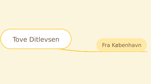 Mind Map: Tove Ditlevsen