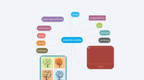 Mind Map: presentatie en styling