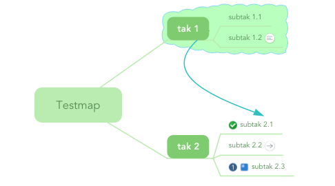 Mind Map: Testmap