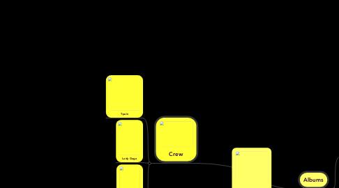 Mind Map: Akon