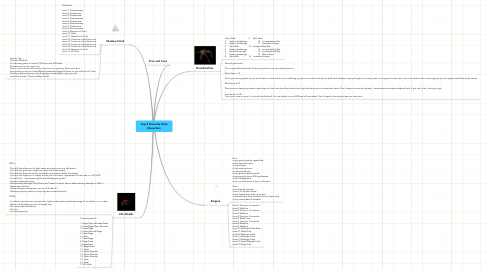 Mind Map: Top 4 favourite Dota