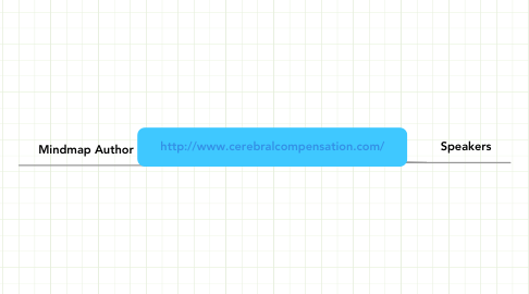 Mind Map: http://www.cerebralcompensation.com/