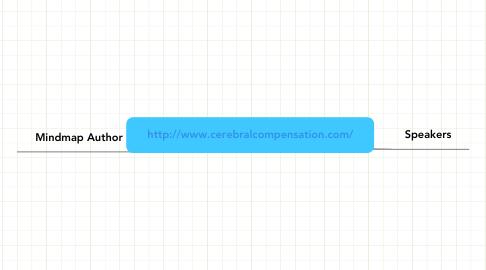 Mind Map: http://www.cerebralcompensation.com/