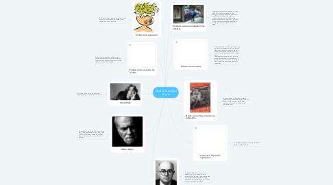 Mind Map: Mentira la verdad -El arte