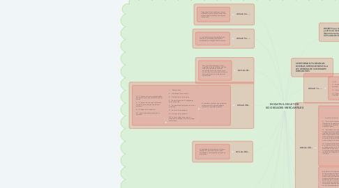 Mind Map: INICIATIVA DE LEY DE SOCIEDADES MERCANTILES
