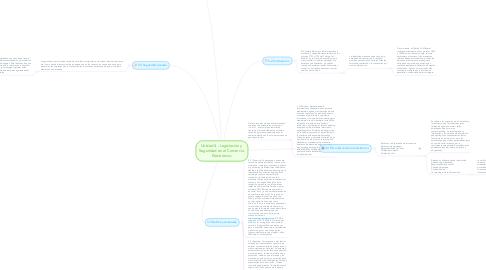 Mind Map: Unidad 4.- Legislación y  Seguridad en el Comercio  Electrónico.