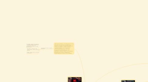 Mind Map: Понимание личности и ее развития в концепциях