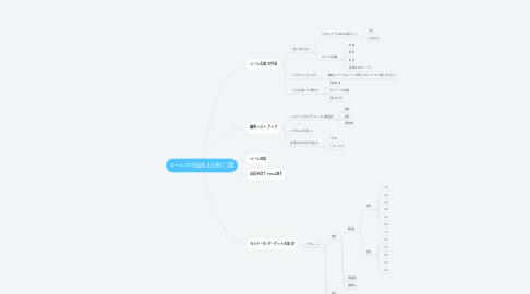 Mind Map: メールDMを始めるための工程