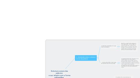 Mind Map: Estrutura sonora das palavras  e sua relação com a forma ortográfica:  actividades