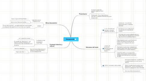 Mind Map: Desaparecido