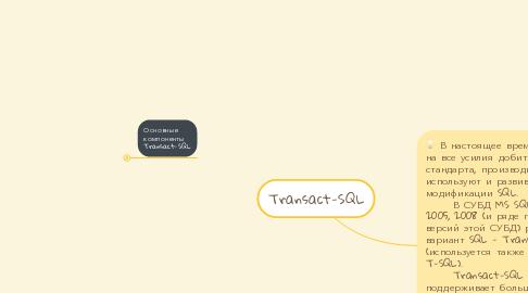 Mind Map: Transact-SQL
