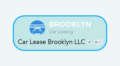 Mind Map: Car Lease Brooklyn LLC