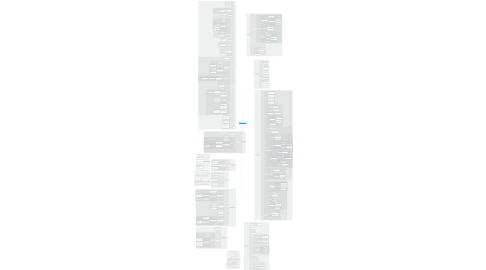 Mind Map: Vaderlandse Geschiedenis