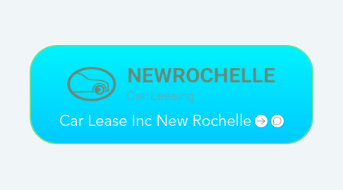 Mind Map: Car Lease Inc New Rochelle