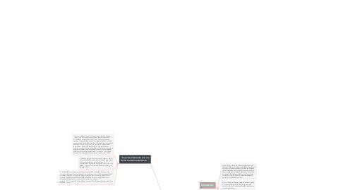 Mind Map: El concepto de litigio estratégico en América Latina: 1990-2010*