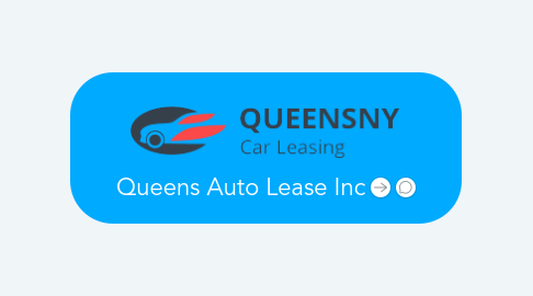 Mind Map: Queens Auto Lease Inc