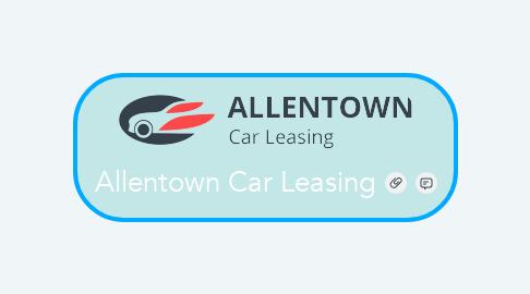 Mind Map: Allentown Car Leasing