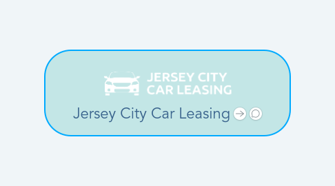 Mind Map: Jersey City Car Leasing