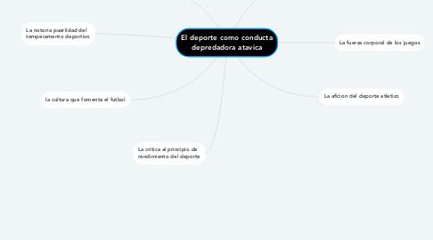 Mind Map: El deporte como conducta depredadora atavica