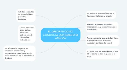Mind Map: EL DEPORTE COMO CONDUCTA DEPREDADORA ATÁVICA
