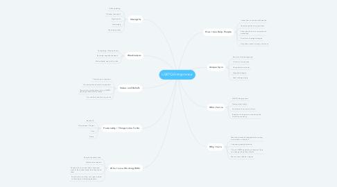 Mind Map: LGBTQ Entrepreneur