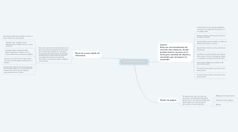 Mind Map: Barra de Herramientas de Word