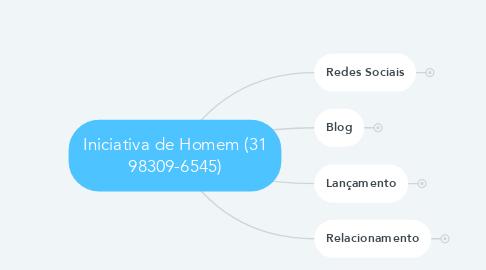 Mind Map: Iniciativa de Homem (31 98309-6545)