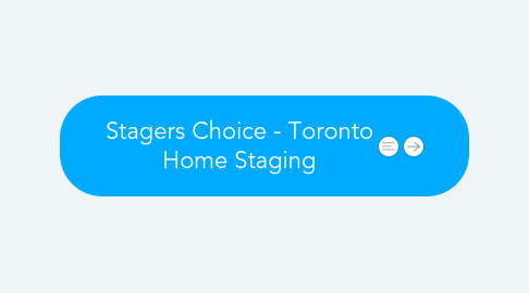 Mind Map: Stagers Choice - Toronto Home Staging