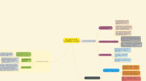 Mind Map: DES CARTES POUR COMPRENDRE LE MONDE