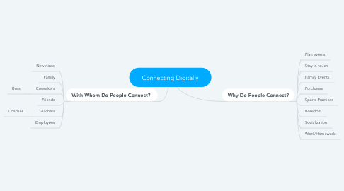 Mind Map: Connecting Digitally