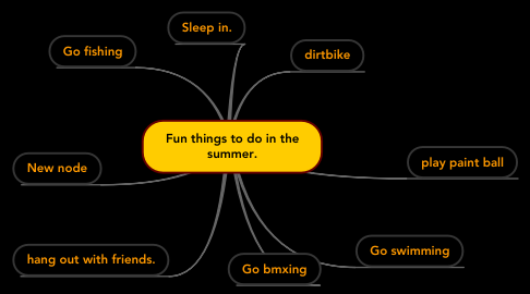 Mind Map: Fun things to do in the summer.