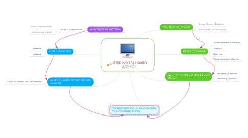 Mind Map: ¿USTED NO SABE QUIEN  SOY YO?