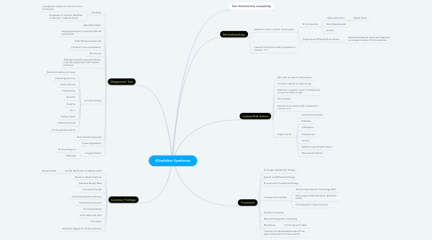 Mind Map: Klinefelter Syndrome
