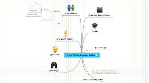 Mind Map: New Media & Community Building