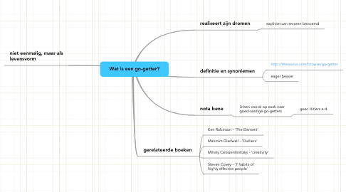 Mind Map: Wat is een go-getter?