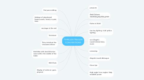 Mind Map: THRILLER TRAILER CONVENTIONS