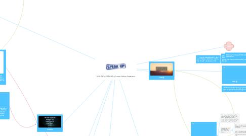 Mind Map: MELINDA SPEAK by Laurie Halse Anderson